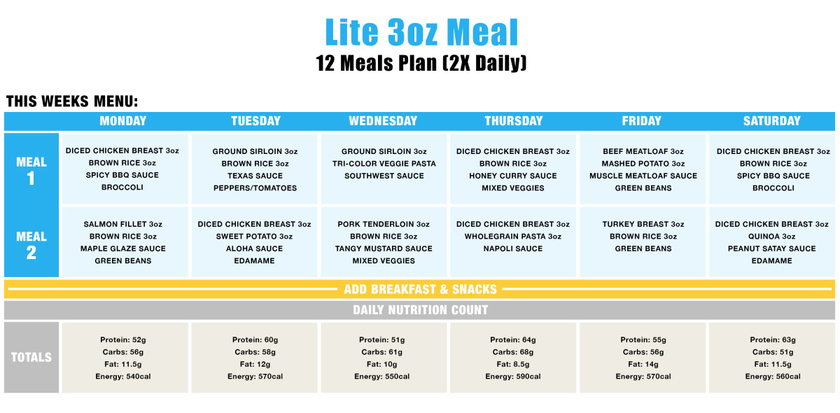 Paleo diet plan for picky eaters
